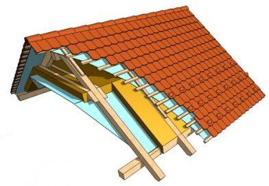 Funkce střechy